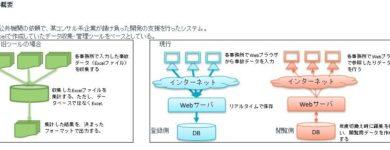 事故情報管理システム1