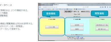 事故情報管理システム2